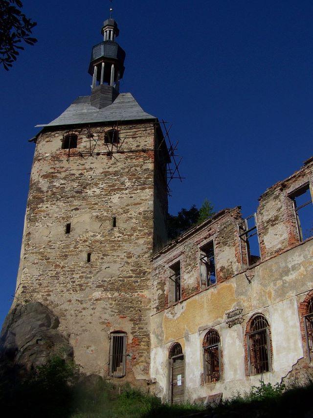 Hartenberg Castle