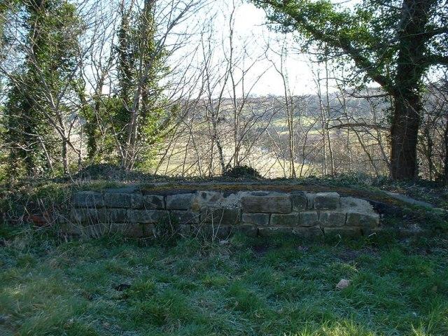 Duffield Castle
