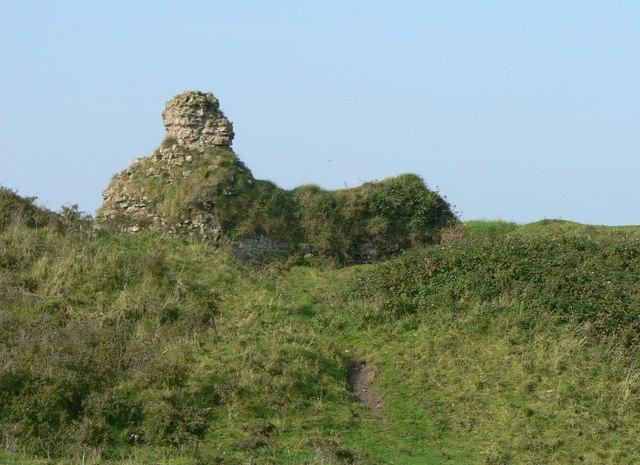 Kenfig Castle